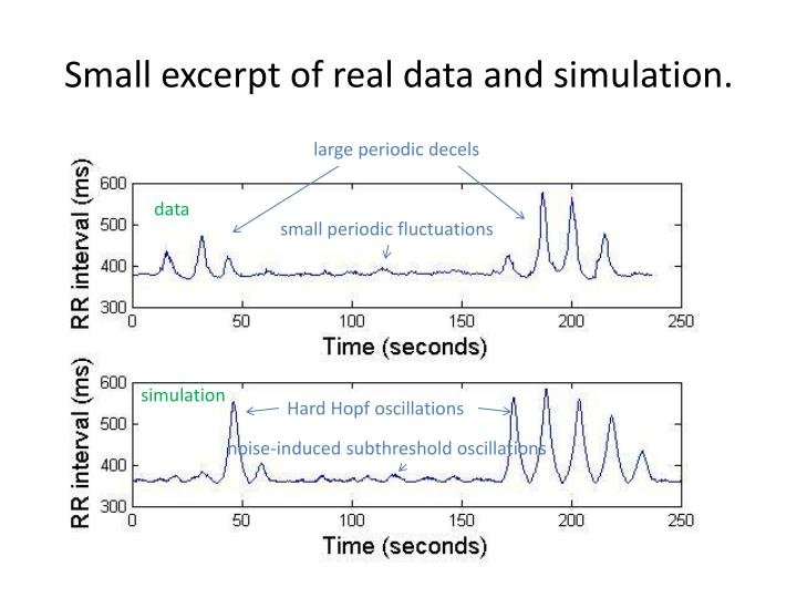 Small excerpt of real data and simulation.