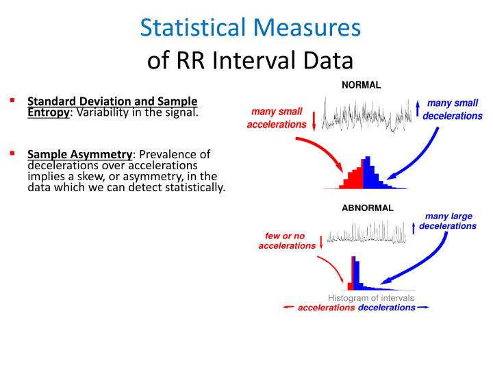 Statistical Measures