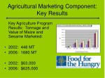 agricultural marketing component key results