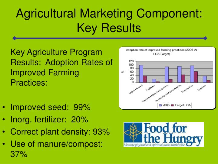 Agricultural Marketing Component: Key Results