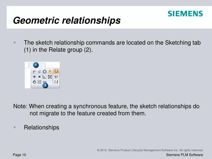 Geometric relationships