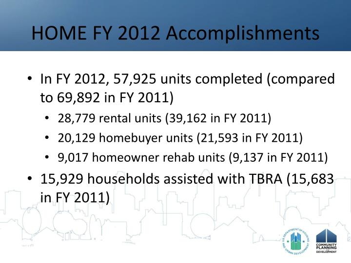 HOME FY 2012 Accomplishments