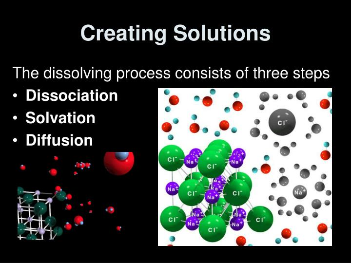 Creating Solutions