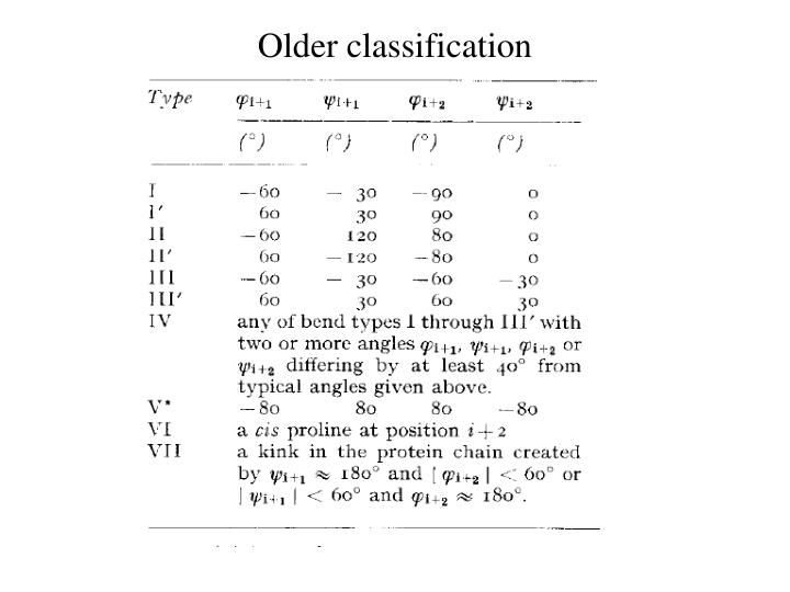 Older classification
