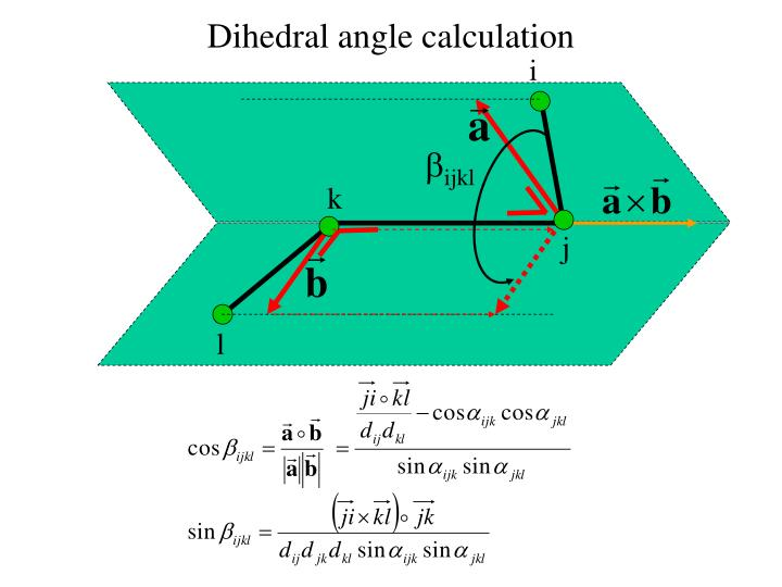 Dihedral angle calculation