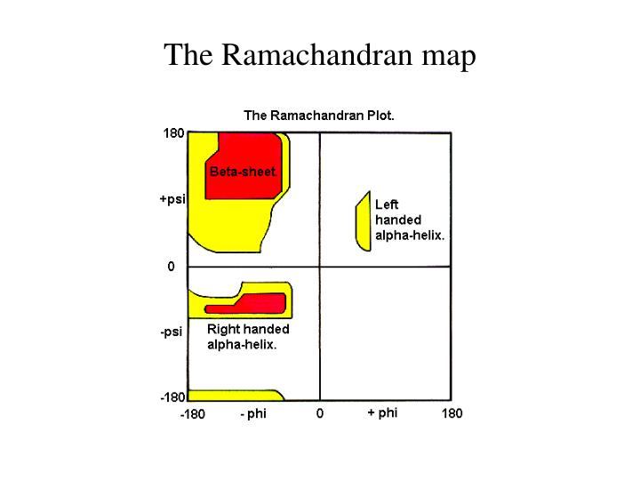 The Ramachandran map