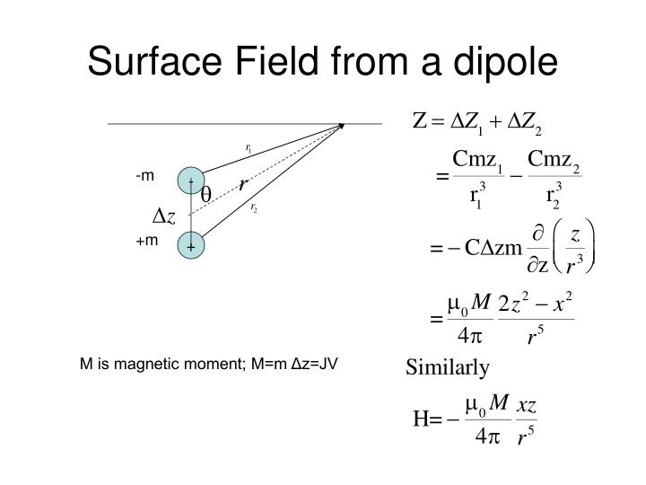 Surface field from a dipole