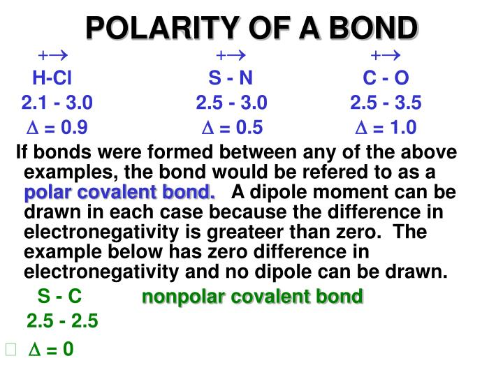 POLARITY OF A BOND