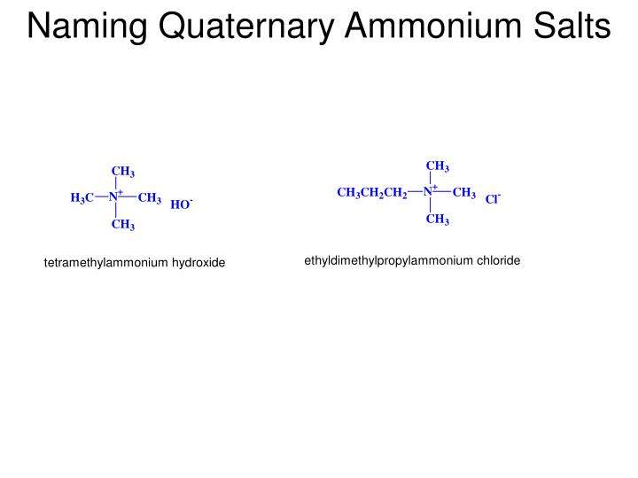 Naming Quaternary Ammonium Salts