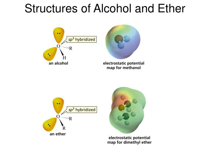 Structures of Alcohol and Ether