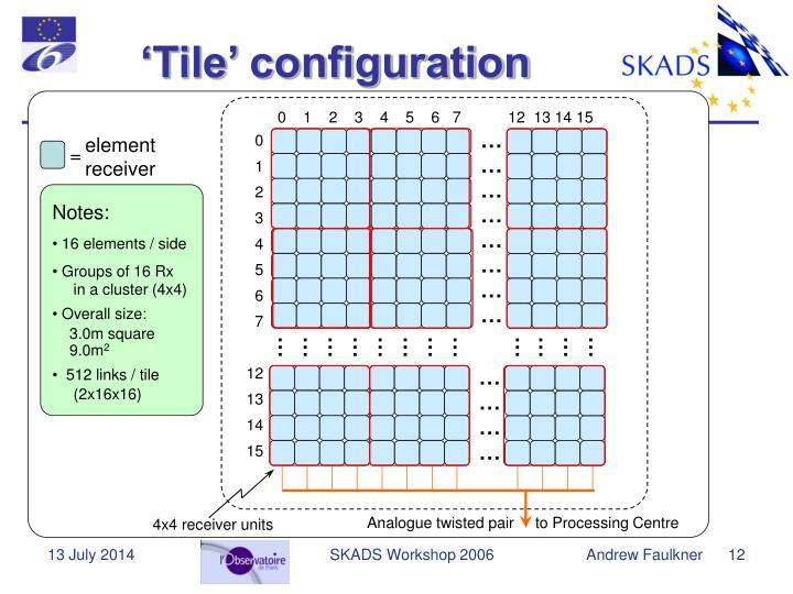 'Tile' configuration