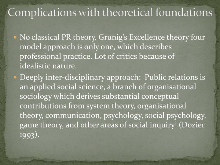 Complications with theoretical foundations
