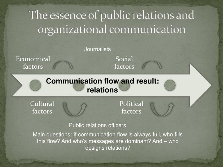 The essence of public relations and organizational communication