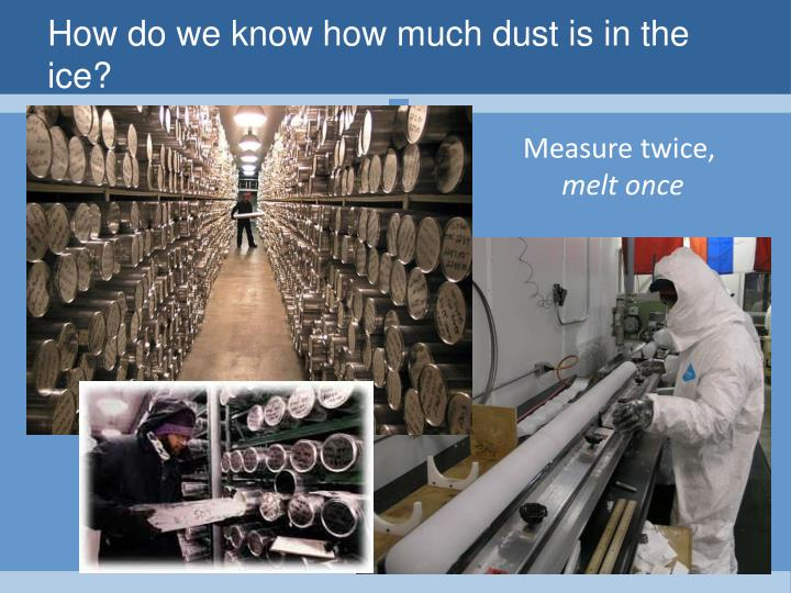 How do we know how much dust is in the ice?
