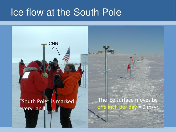 Ice flow at the South Pole