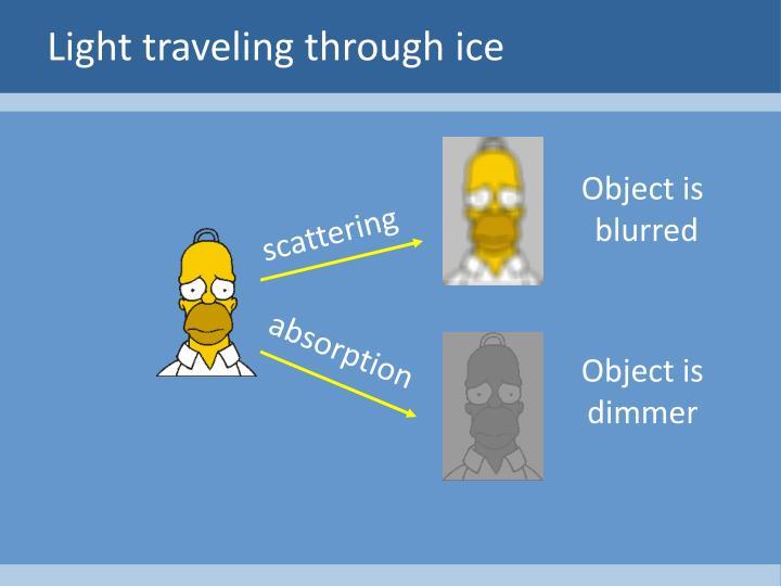 Light traveling through ice