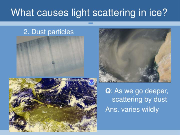 What causes light scattering in ice?