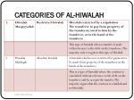 categories of al hiwalah