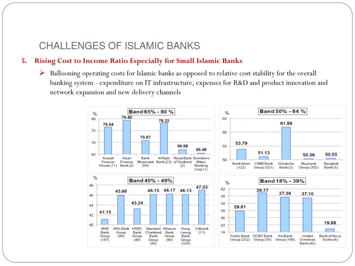 CHALLENGES OF ISLAMIC BANKS