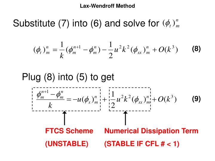 Lax-Wendroff Method