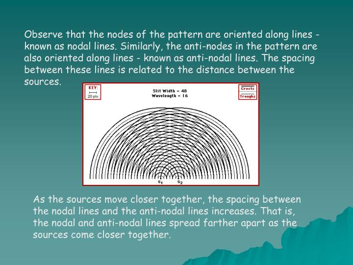 Observe that the nodes of the pattern are oriented along lines - known as nodal lines. Similarly, the anti-nodes in the pattern are also oriented along lines - known as anti-nodal lines. The spacing between these lines is related to the distance between the sources.