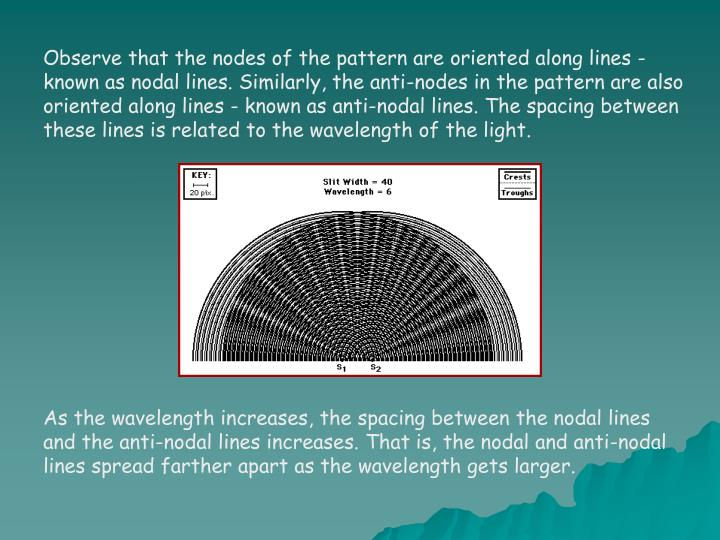 Observe that the nodes of the pattern are oriented along lines - known as nodal lines. Similarly, the anti-nodes in the pattern are also oriented along lines - known as anti-nodal lines. The spacing between these lines is related to the wavelength of the light.