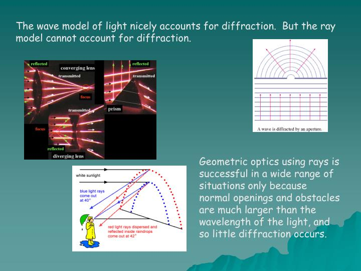 The wave model of light nicely accounts for diffraction.  But the ray