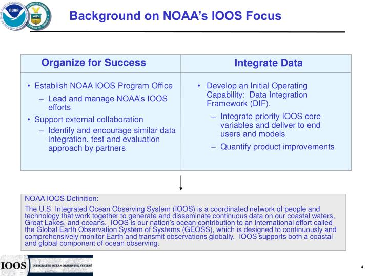 Background on NOAA's IOOS Focus