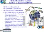 global earth observation system of systems geoss