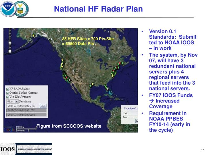 Version 0.1 Standards:  Submitted to NOAA IOOS – in work