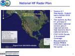 national hf radar plan