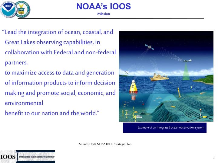 """Lead the integration of ocean, coastal, and Great Lakes observing capabilities, in collaboration with Federal and non-federal partners,"