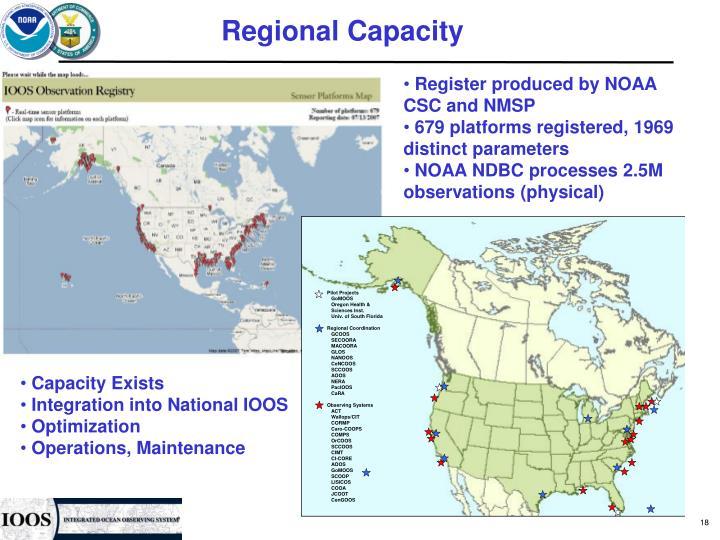 Regional Capacity