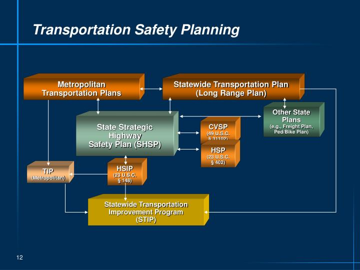 Transportation Safety Planning