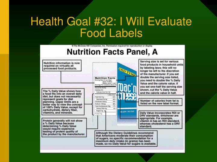 Health Goal #32: I Will Evaluate Food Labels