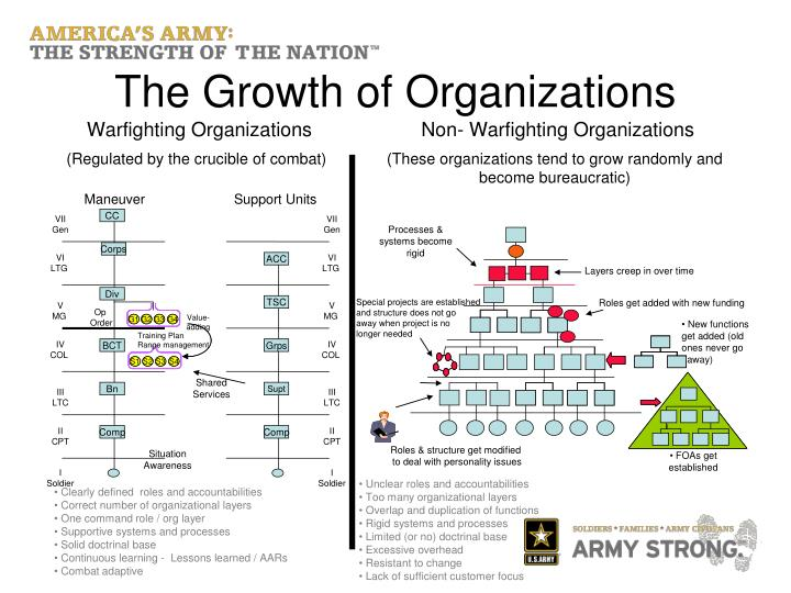 PPT - BUSINESS TRANSFORMATION FOR AN EXPEDITIONARY ARMY AT ...