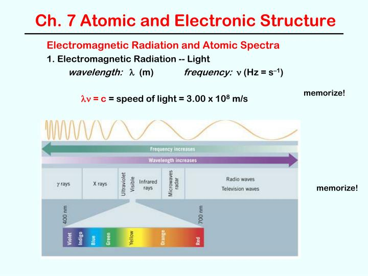 Ch 7 atomic and electronic structure