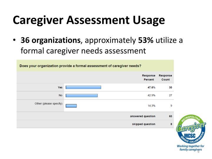 Caregiver Assessment Usage