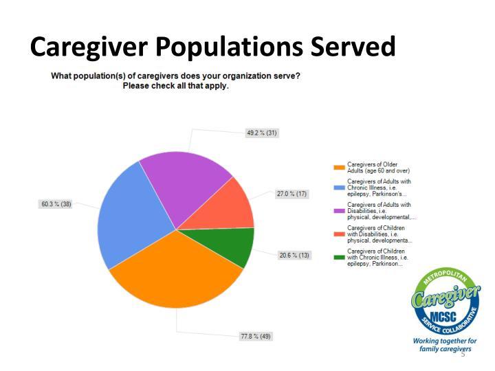 Caregiver Populations Served
