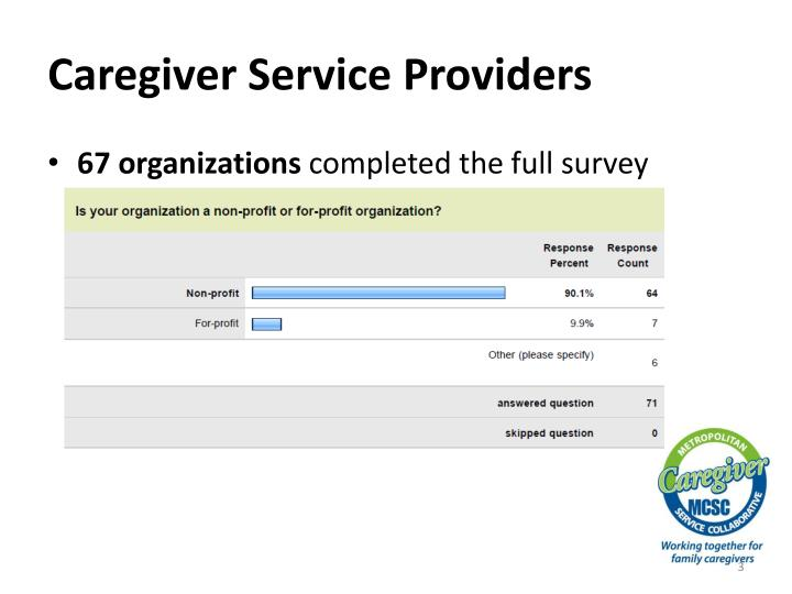 Caregiver Service Providers