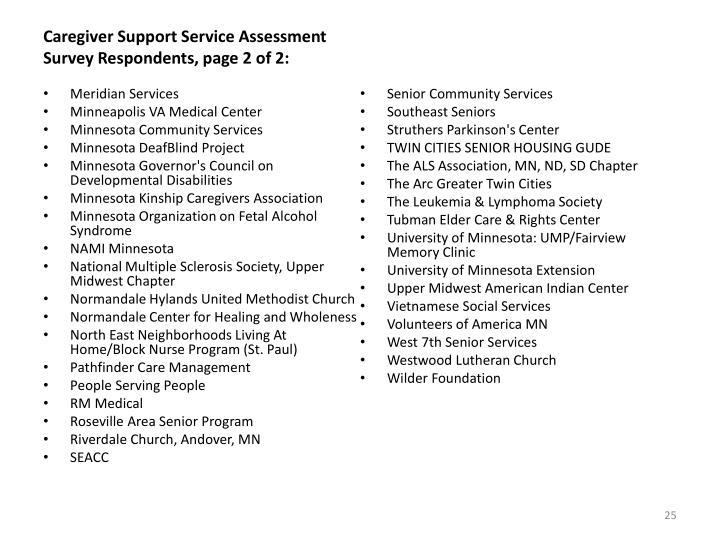 Caregiver Support Service Assessment