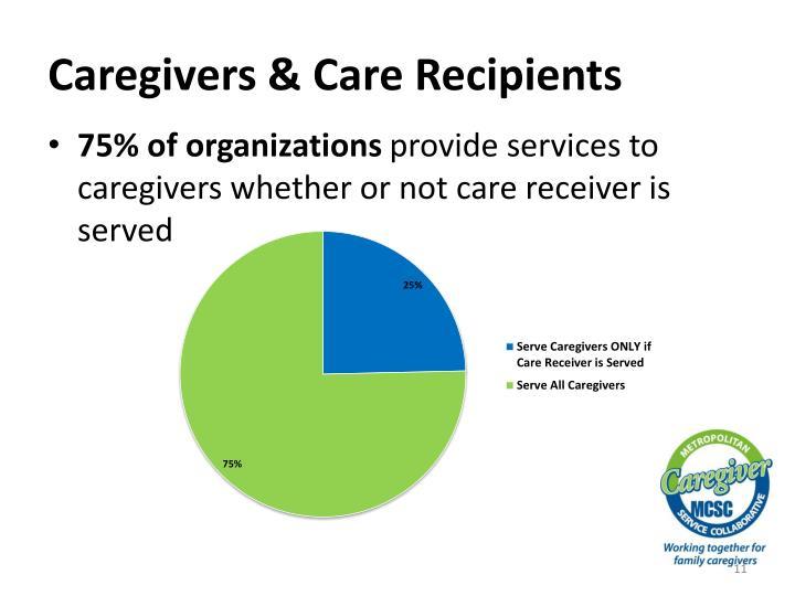 Caregivers & Care Recipients
