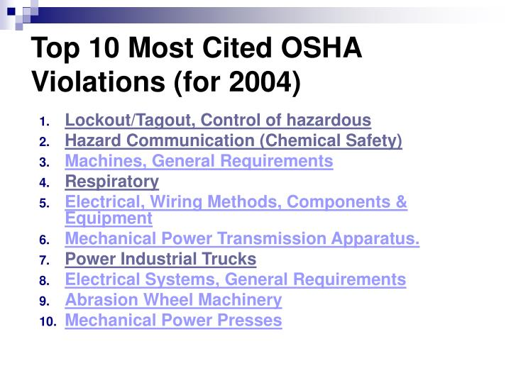 Top 10 most cited osha violations for 2004
