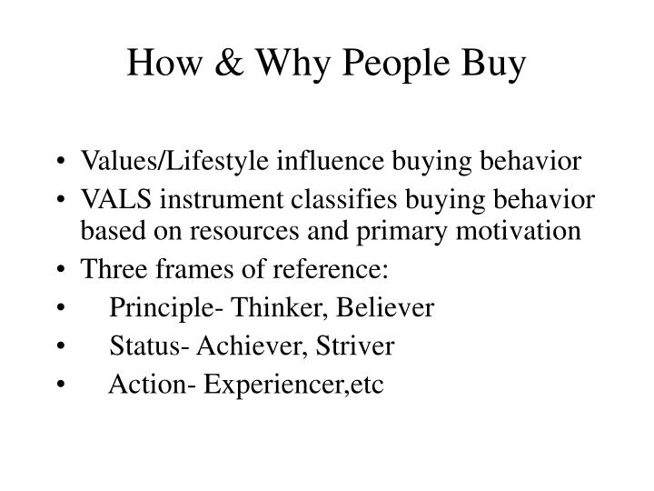 How & Why People Buy