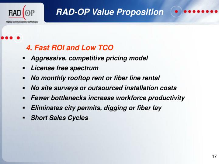 Aggressive, competitive pricing model