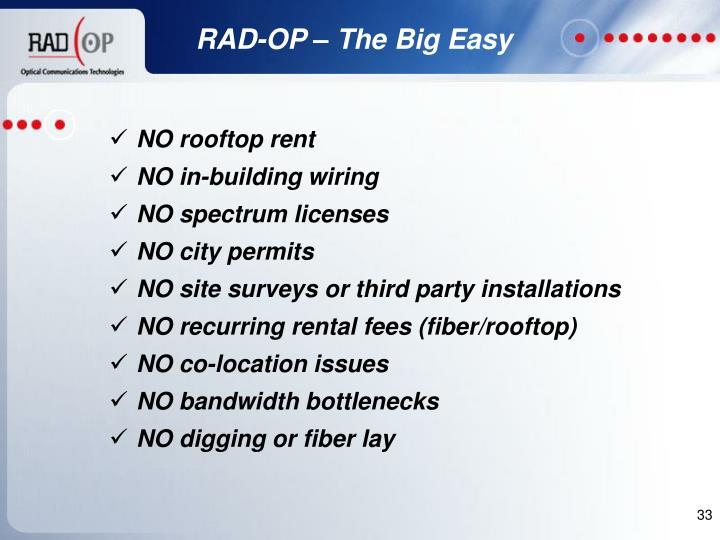 NO rooftop rent