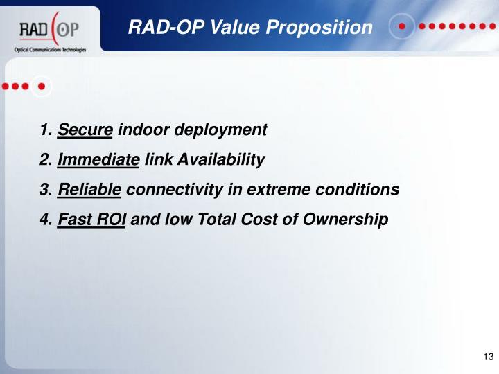 RAD-OP Value Proposition