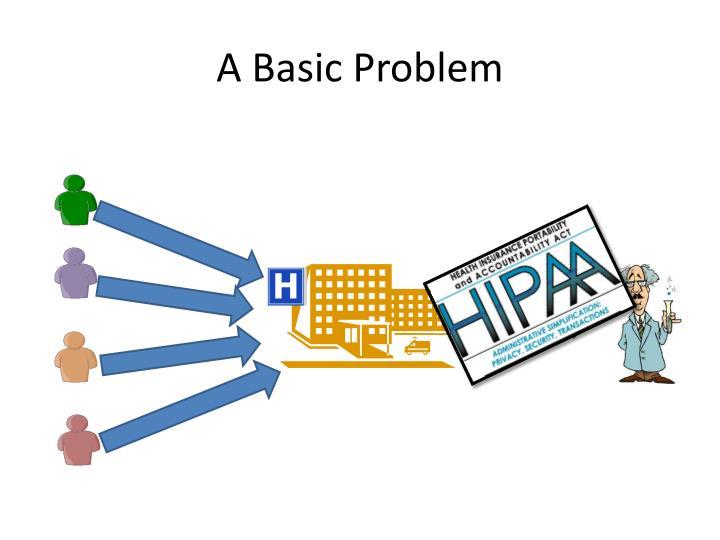 A Basic Problem