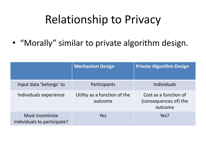 Relationship to Privacy