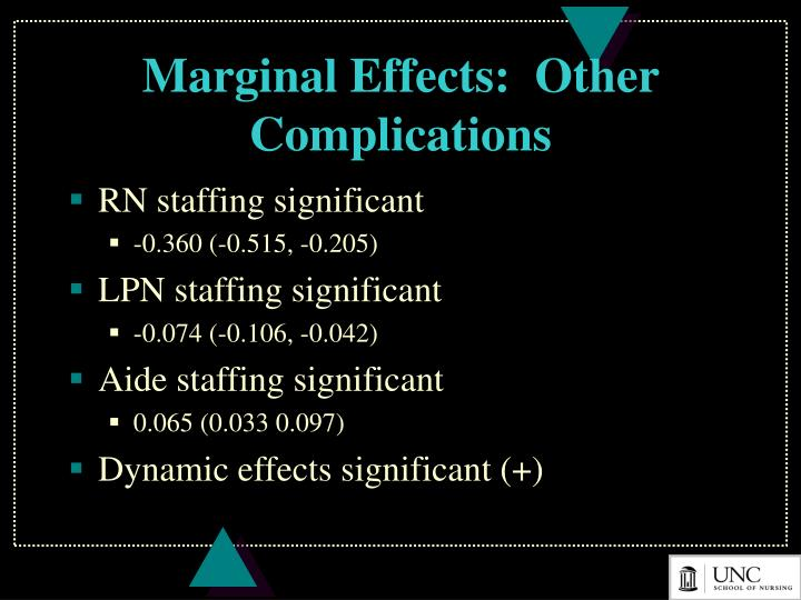 Marginal Effects:  Other Complications
